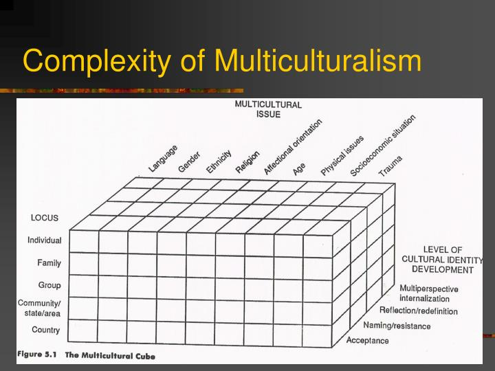 Complexity of Multiculturalism