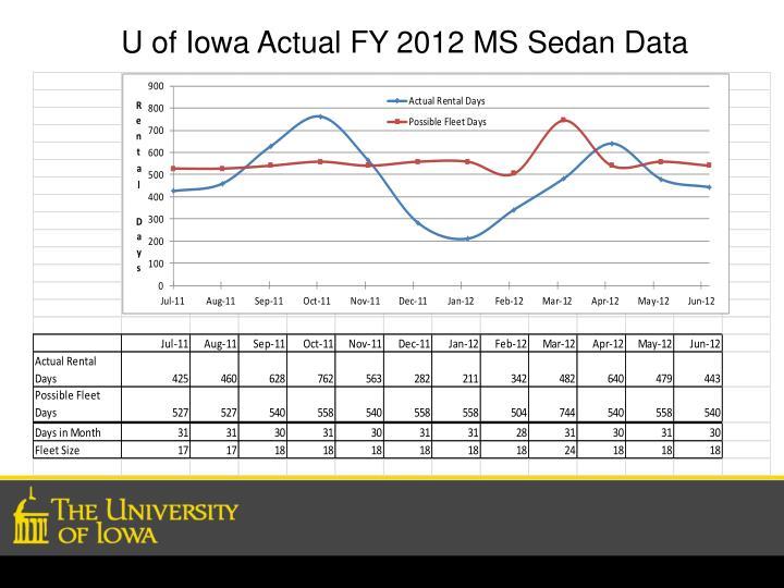 U of Iowa Actual FY 2012 MS Sedan Data