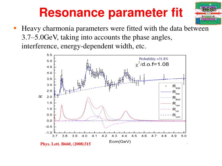 Resonance parameter fit