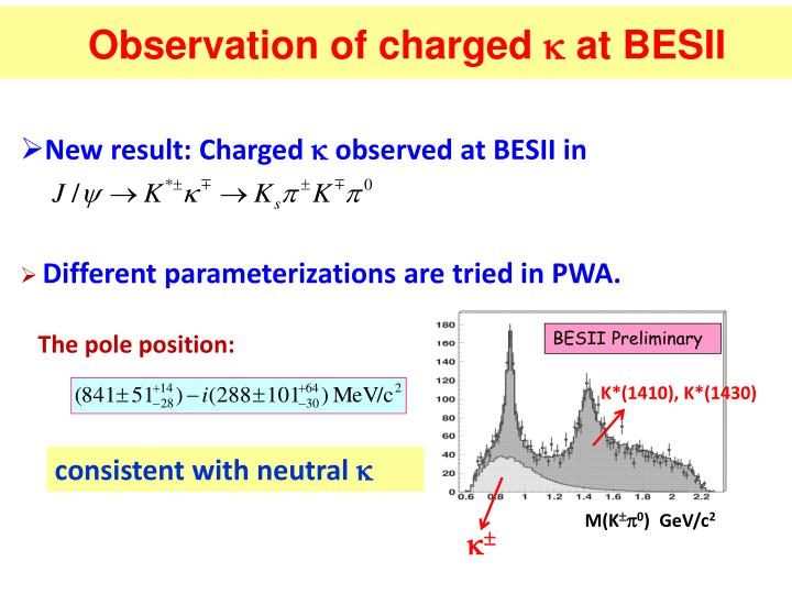Observation of charged  at BESII