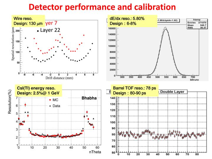 Detector performance and calibration