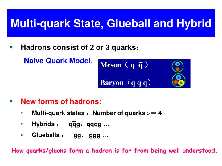 Multi-quark State, Glueball and Hybrid