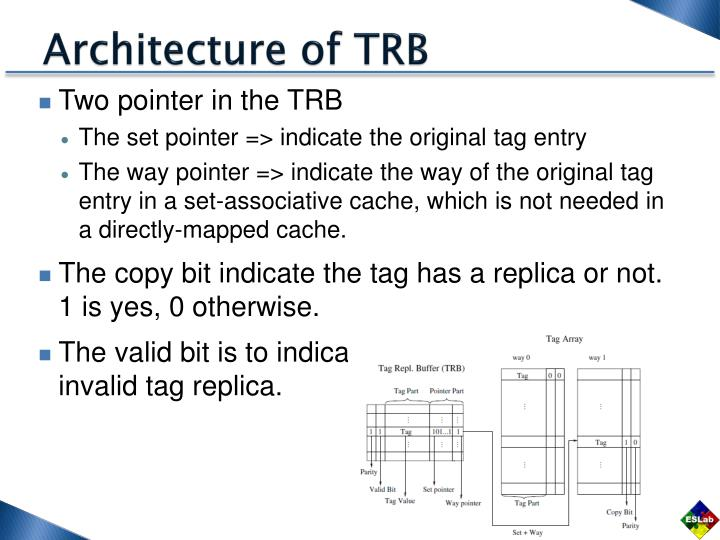 Architecture of TRB