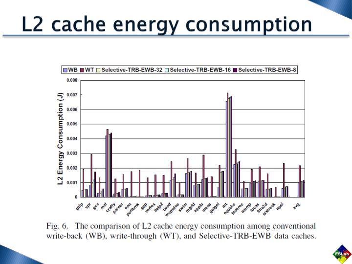 L2 cache energy consumption