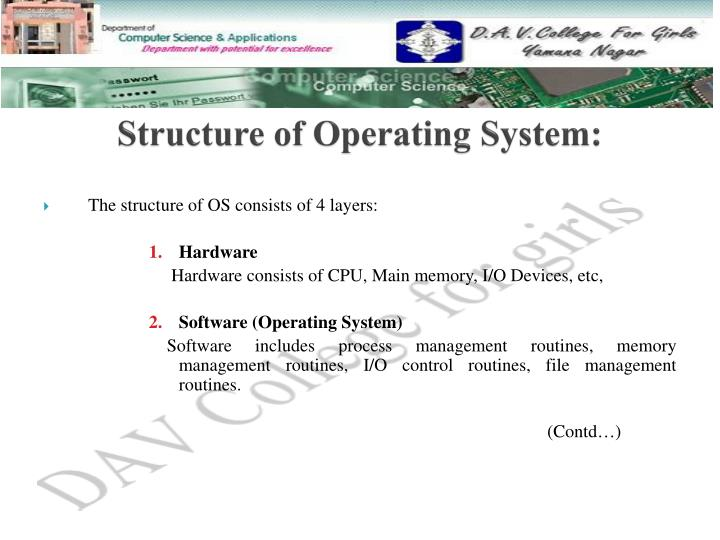Structure of Operating System: