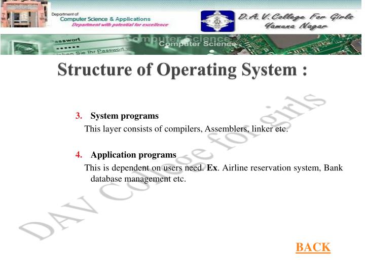 Structure of Operating System :