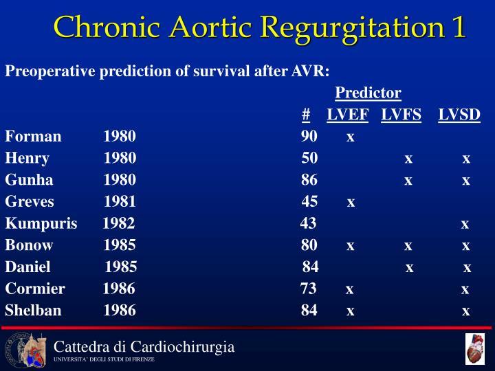 Chronic Aortic Regurgitation 1