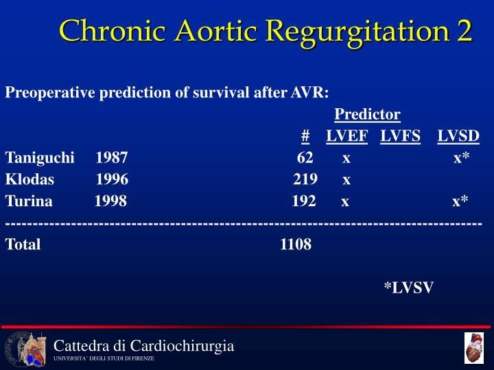 Chronic Aortic Regurgitation 2