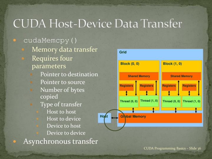 CUDA Host-Device Data Transfer