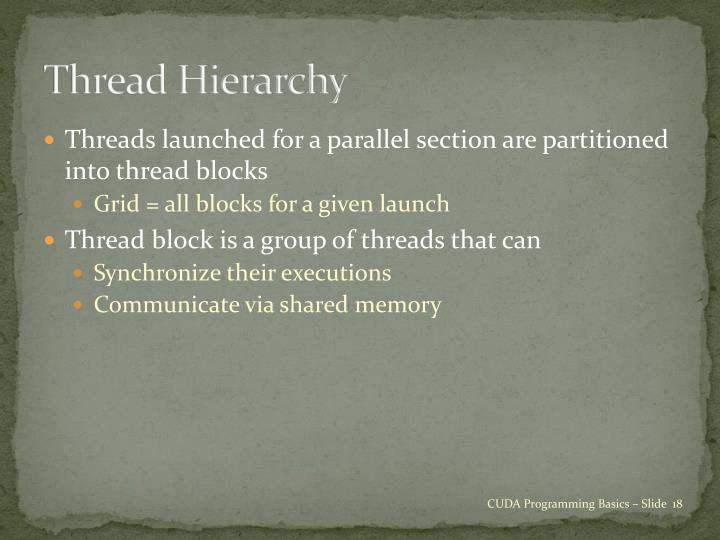 Thread Hierarchy