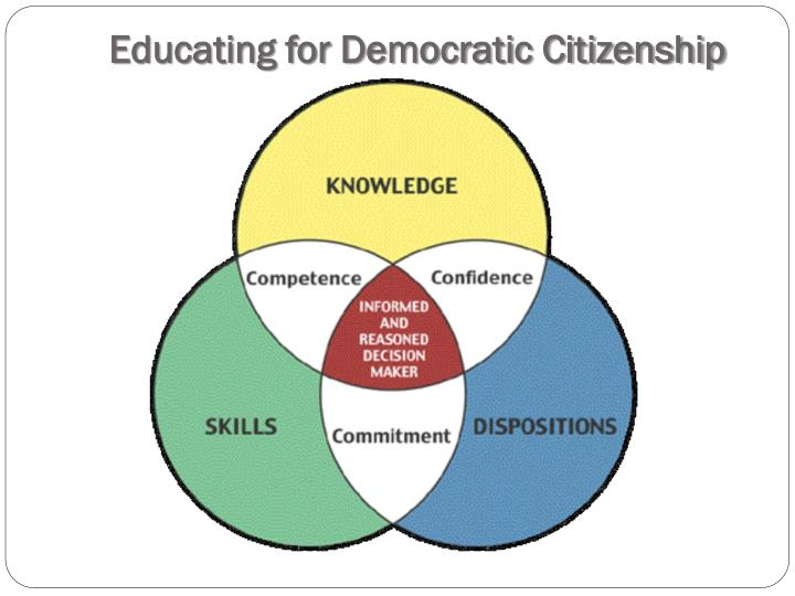 Educating for democratic citizenship