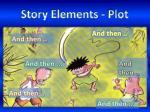 story elements plot