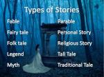 types of stories