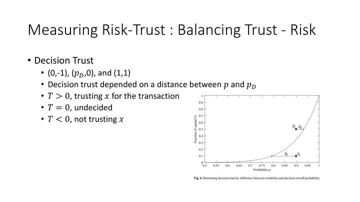 Measuring Risk-Trust : Balancing Trust - Risk
