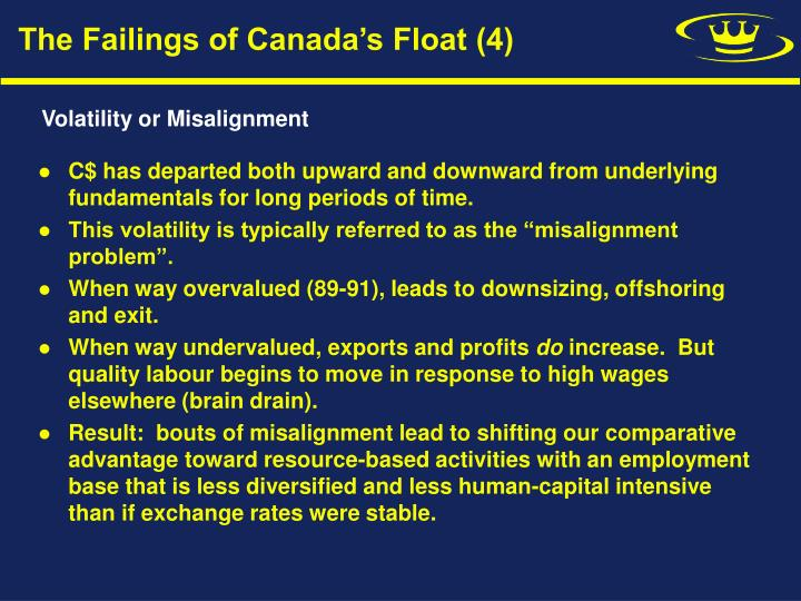 The Failings of Canada's Float (4)