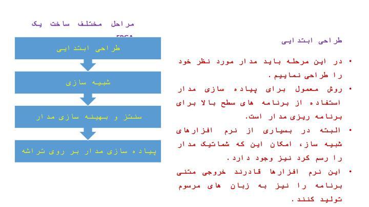 مراحل مختلف ساخت یک