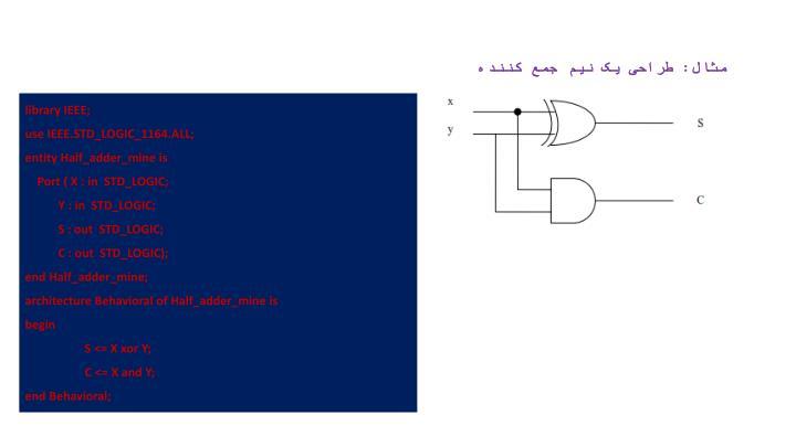 مثال: طراحی یک نیم جمع کننده