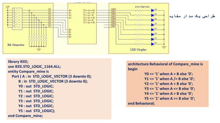 طراحی یک مدار مقایسه کننده