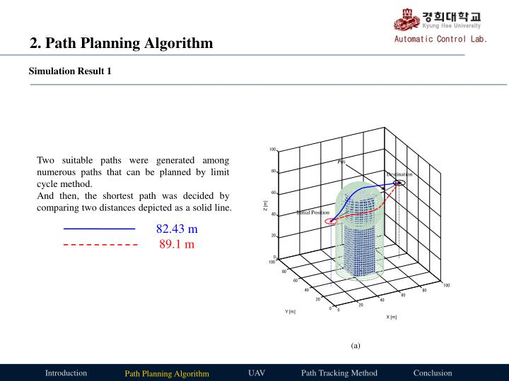 2. Path Planning Algorithm
