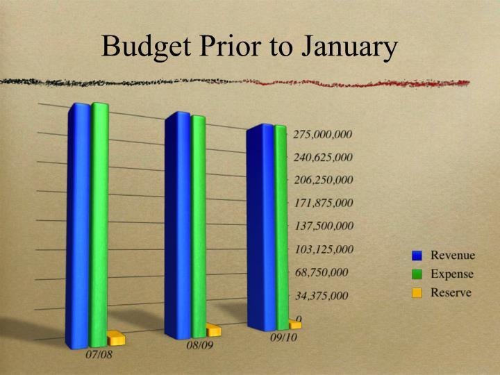 Budget Prior to January