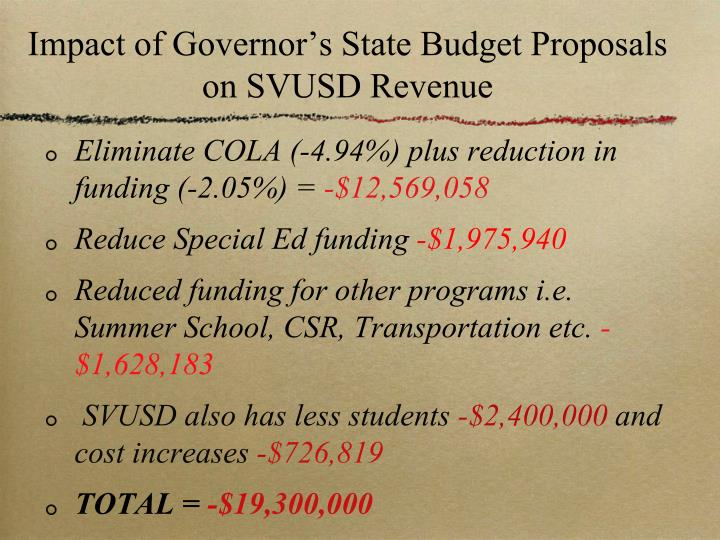Impact of Governor's State Budget Proposals on SVUSD Revenue