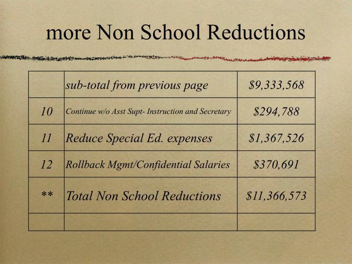 more Non School Reductions