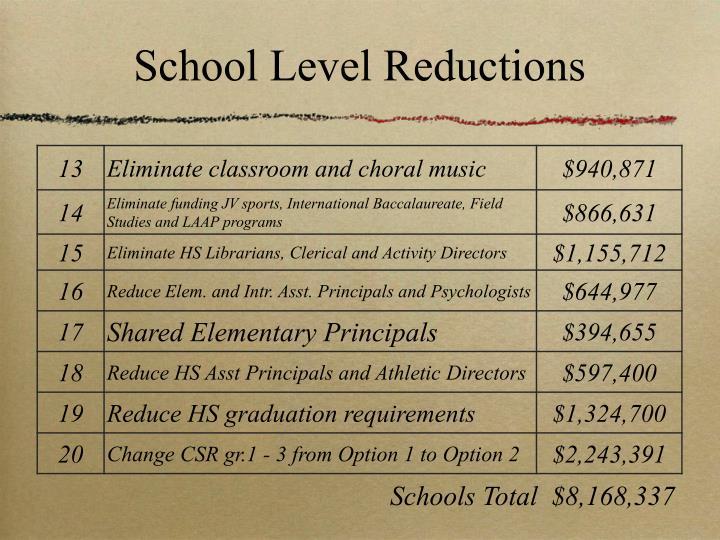 School Level Reductions