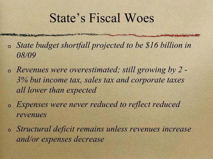 State's Fiscal Woes