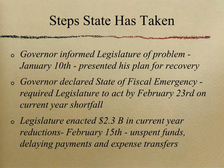 Steps State Has Taken