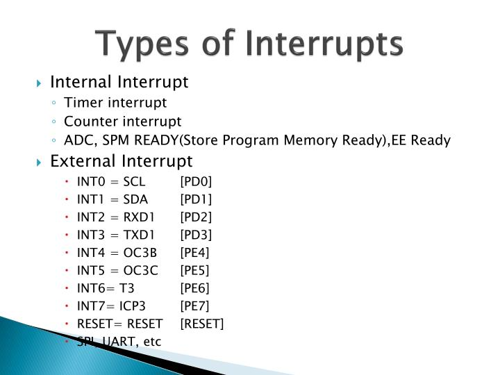 Types of Interrupts