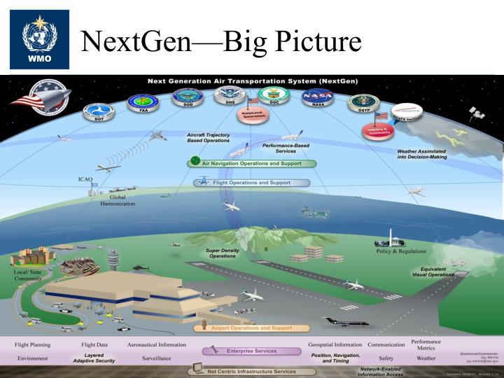 NextGen—Big Picture