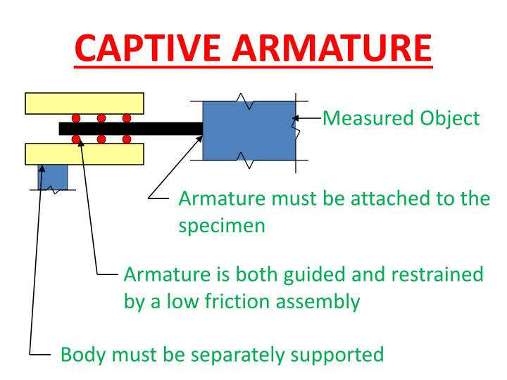 CAPTIVE ARMATURE