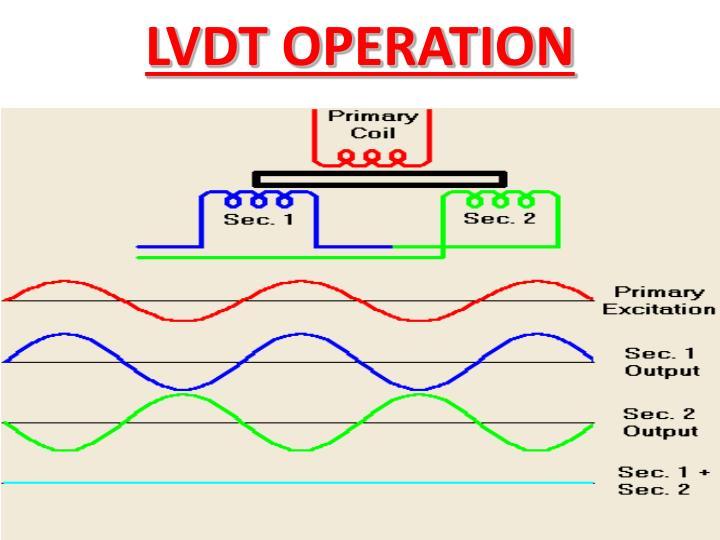 LVDT OPERATION