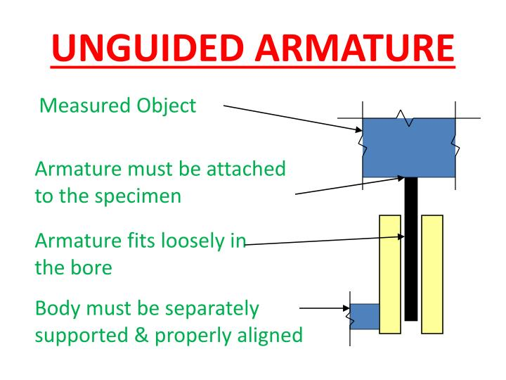 UNGUIDED ARMATURE