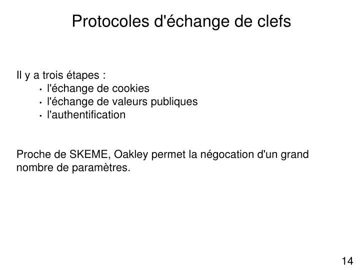 Protocoles d'échange de clefs