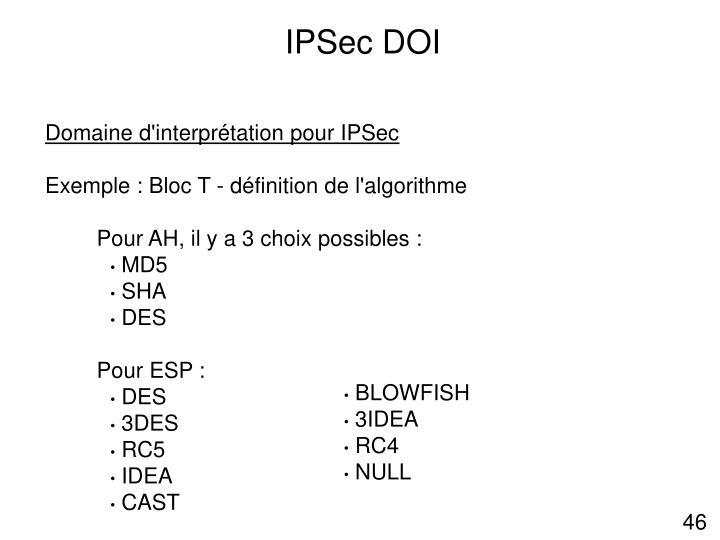 IPSec DOI