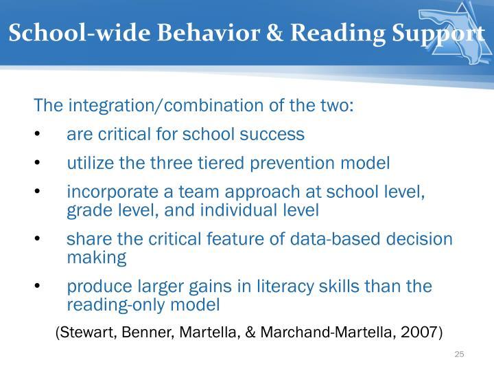 School-wide Behavior & Reading Support
