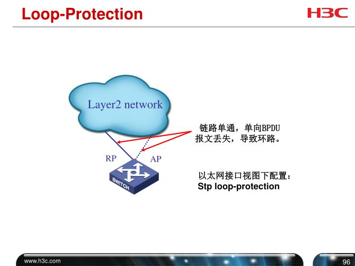 Layer2 network