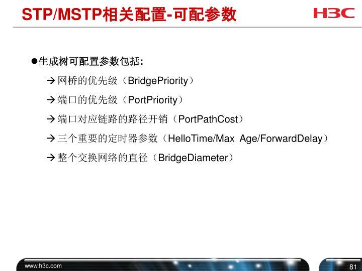 STP/MSTP