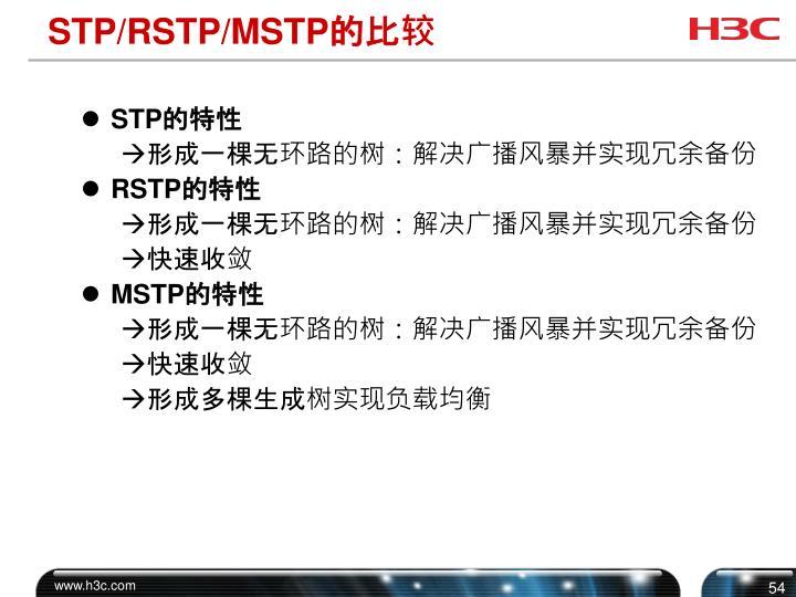 STP/RSTP/MSTP