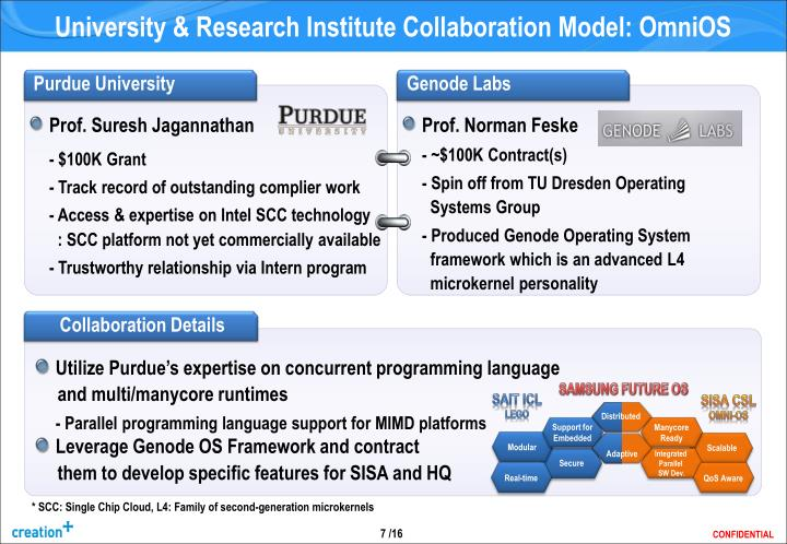 University & Research Institute Collaboration Model: OmniOS