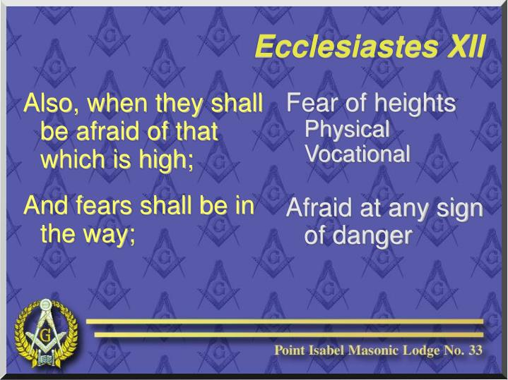 Fear of heights