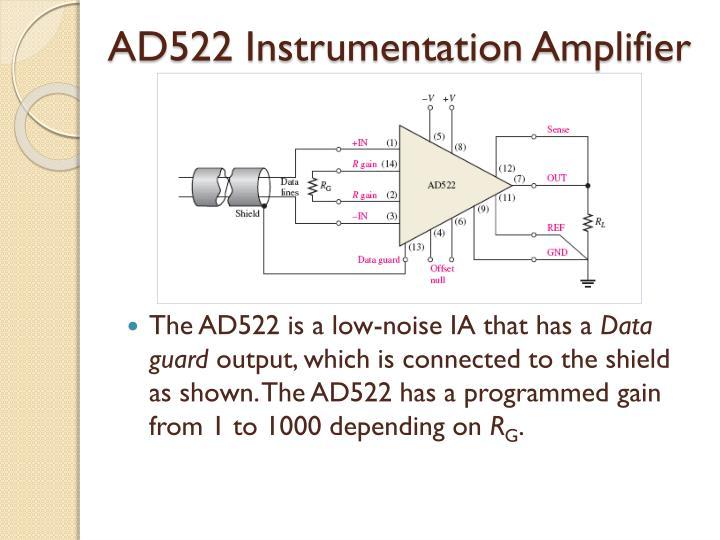 AD522 Instrumentation Amplifier