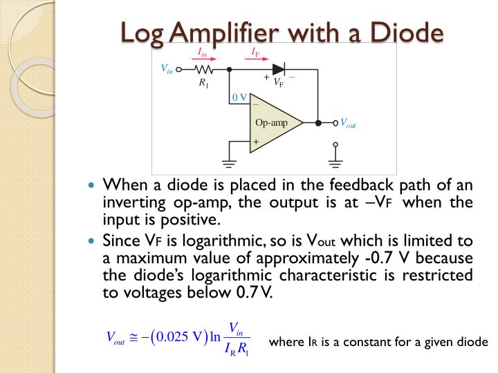 Log Amplifier with a Diode