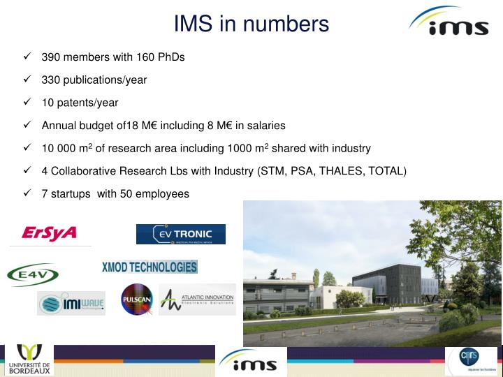 IMS in numbers