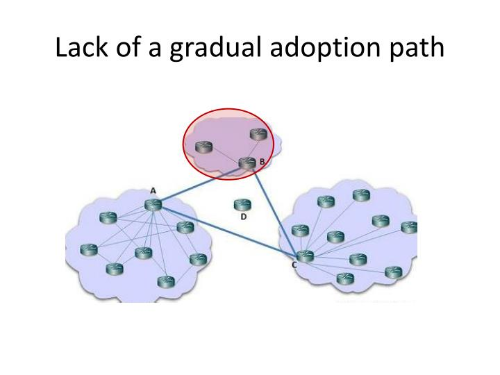 Lack of a gradual adoption path