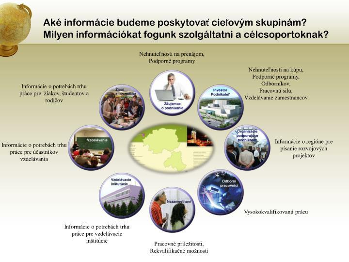 Aké informácie budeme poskytovať cieľovým skupinám?