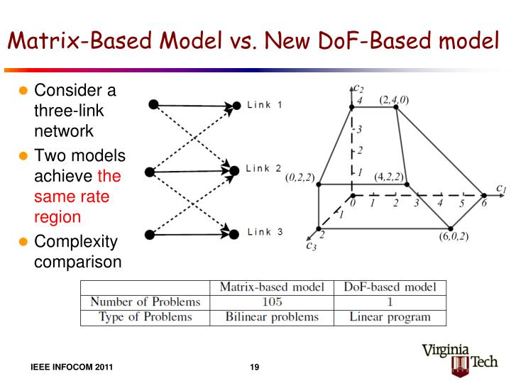 Matrix-Based Model vs. New
