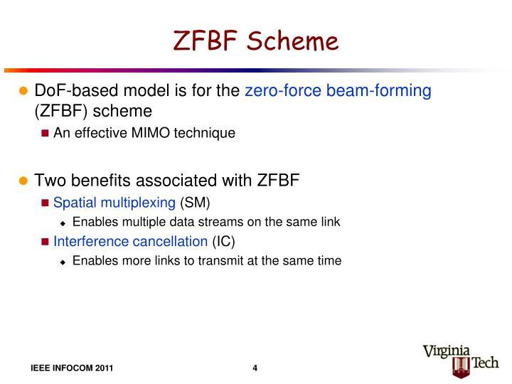 ZFBF Scheme