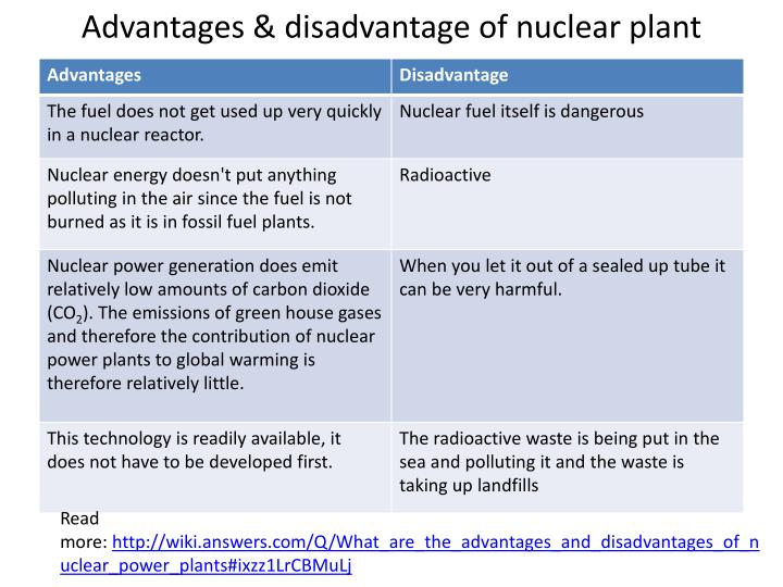 advantages and disadvantages of nuclear weapons Aside from the facts that nuclear energy is a good source of electricity and can help us create powerful weapons to defend our countries, its benefits are not.